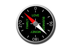 The compass. Compass specifying possible life priorities: love, money, a family, business Royalty Free Stock Photography