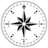 Compass royalty free illustration