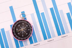 Compass and Business graphs, Finance Concept. Closeup Royalty Free Stock Photos