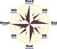 Compass-card Stock Photo