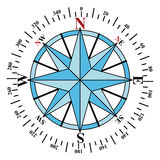 Compass dial Royalty Free Stock Image