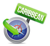 Compass directed to caribbean. Illustration design over white Stock Image
