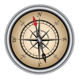 Compass-Directional Royalty Free Stock Image