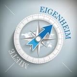 Compass Eigenheim Miete Royalty Free Stock Image