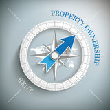 Compass Eigenheim Property Ownership Royalty Free Stock Image
