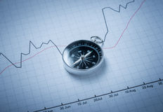 Compass on financial chart Stock Images
