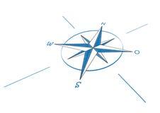 Compass Foreshortens Royalty Free Stock Photos