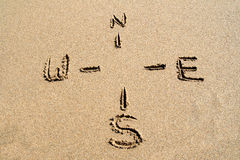 A compass guide. A compass guide drawn on a sandy beach Stock Images