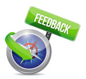 Compass guide to feedback. illustration design Royalty Free Stock Photo