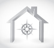 Compass and home. illustration design Stock Photos