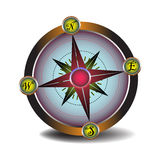 Compass. Compass indicating the four cardinal points Royalty Free Stock Image