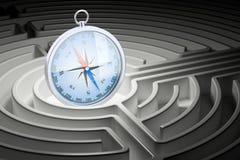 Compass inside labyrinth maze. 3D rendering. Compass inside labyrinth maze. 3D Royalty Free Stock Photography