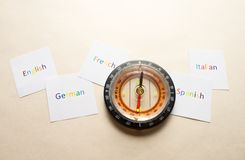 Compass and language direction Royalty Free Stock Image