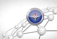 Compass link sphere network connection concept Royalty Free Stock Photo