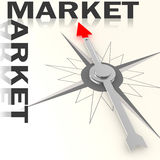 Compass with market word isolated Stock Photos