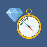 Compass points to treasure. Flat design. Royalty Free Stock Photos