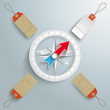 Compass Price Stickers Royalty Free Stock Photos