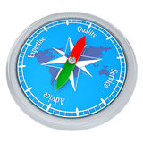 Compass Quality Advice Royalty Free Stock Photography