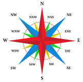 Compass Rose vector illustration