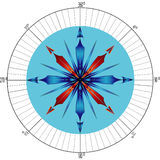 Compass rose with degrees Stock Photos