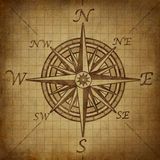 Compass rose with grunge texture royalty free illustration