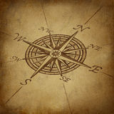Compass rose in perspective with grunge texture. Compass rose in perspective with old vintage grunge texture representing a cartography positioning direction Stock Images