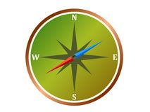 Compass. Round compass with green background Stock Images