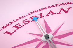 Compass Sexual Orientation. An image of a nice pink compass with the word sexual orientation lesbian Stock Images
