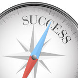 Compass success Royalty Free Stock Photography