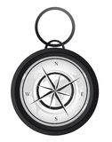 Compass vector Stock Image