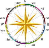 Compass a wind rose Stock Photos