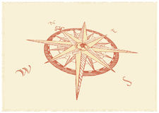 Compass Windrose Royalty Free Stock Images