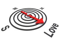 Compass with word Love stock images