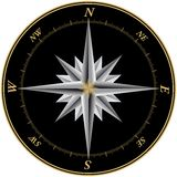 Compass3 Foto de Stock Royalty Free