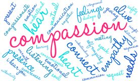 Compassion Word Cloud Royalty Free Stock Photography