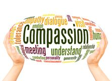 Compassion word cloud hand sphere concept. On white background stock images