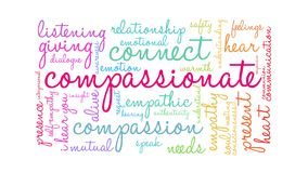 Compassionate Animated Word Cloud royalty free illustration