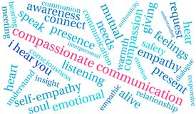 Compassionate Communication Word Cloud. On a white background Royalty Free Stock Photos