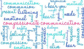 Compassionate Communication Word Cloud. On a white background Royalty Free Stock Photo