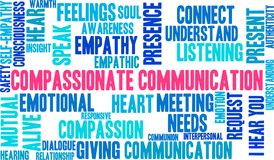 Compassionate Communication Word Cloud. On a white background Royalty Free Stock Images