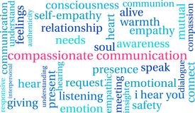 Compassionate Communication Word Cloud. On a white background Stock Photo