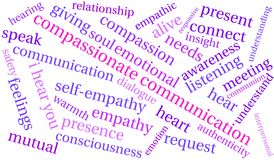 Compassionate Communication Word Cloud. On a white background Stock Photography