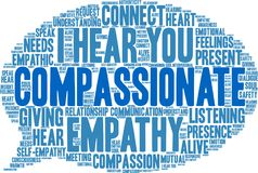 Compassionate Word Cloud. On a white background Royalty Free Stock Image