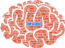 Compassionate Word Cloud. On a white background Stock Photography