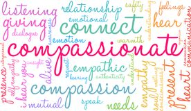 Compassionate Word Cloud. On a white background Stock Photos
