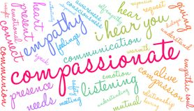 Compassionate Word Cloud. On a white background Stock Photo