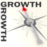 Compasso com palavra do crescimento isolado Fotos de Stock