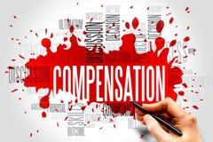 Compensation. Word cloud, business concept Stock Photo