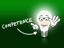 Competence Bulb Lamp Energy Light green Royalty Free Stock Image