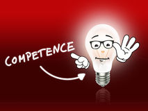 Competence Bulb Lamp Energy Light red Royalty Free Stock Images